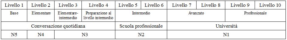 Tabellino