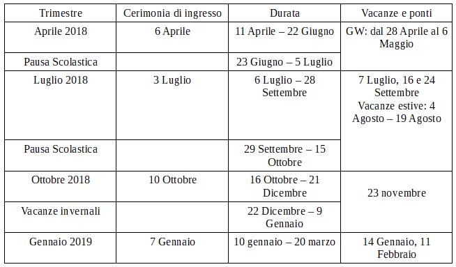 Calendario Giapponese.Studiare In Giappone Giappone In Italia